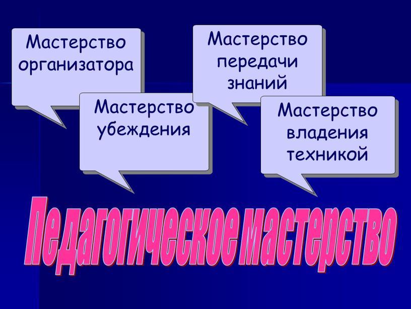 Педагогическое мастерство Мастерство организатора