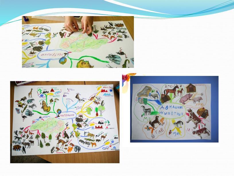 Использование интеллект-карт в работе с  дошкольниками