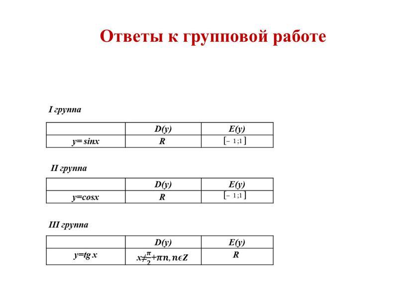 Ответы к групповой работе D(y)
