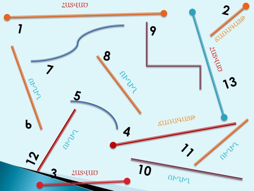 1 7 6 5 4 3 2 8 9 10 11 12 13 ՀԱՏՎԱԾ ՀԱՏՎԱԾ ՀԱՏՎԱԾ ՃԱՌԱԳԱՅԹ ՃԱՌԱԳԱՅԹ ՈՒՂԻՂ ՈՒՂԻՂ ՈՒՂԻՂ ՈՒՂԻՂ ՈՒՂԻՂ