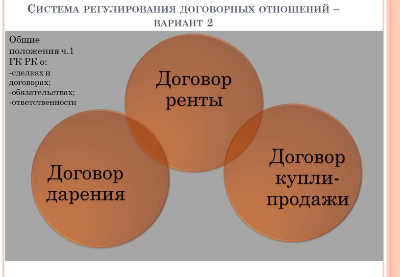 Система регулирования договорных отношений – вариант 2