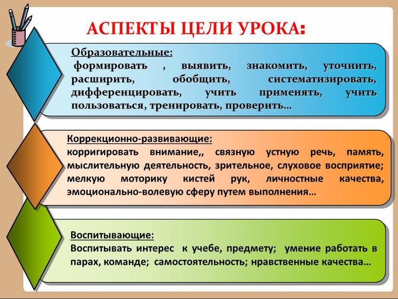 АСПЕКТЫ ЦЕЛИ УРОКА :