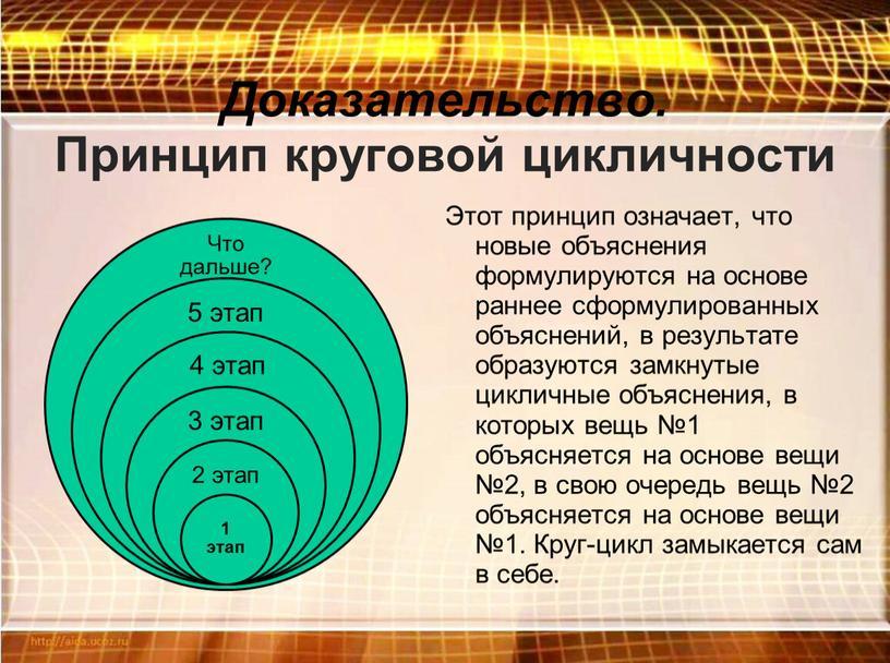 Доказательство. Принцип круговой цикличности