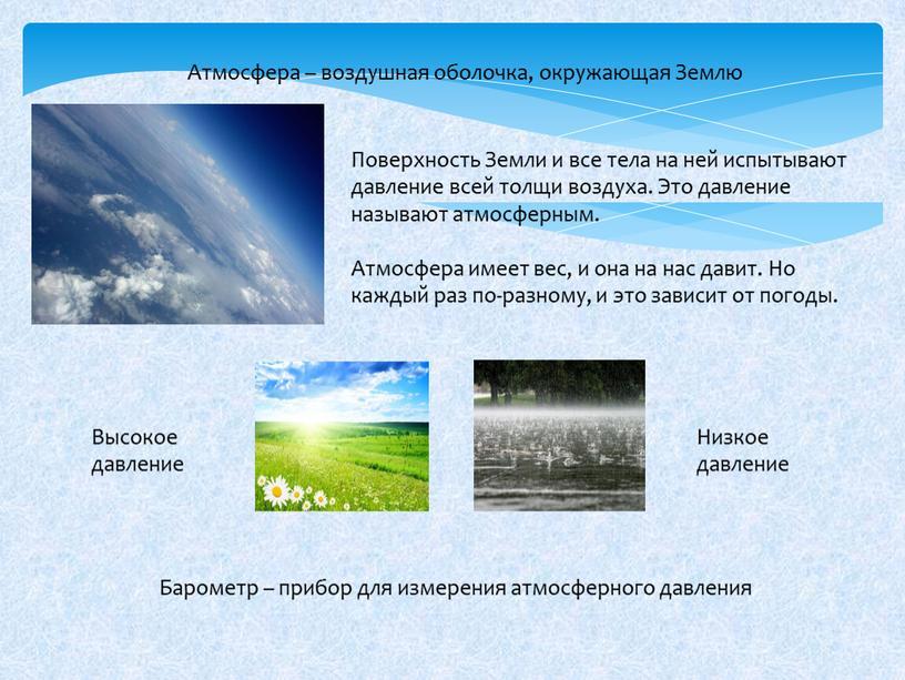 Атмосфера – воздушная оболочка, окружающая