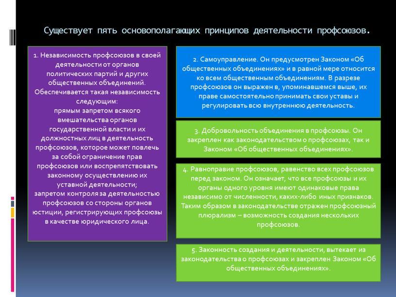 Существует пять основополагающих принципов деятельности профсоюзов