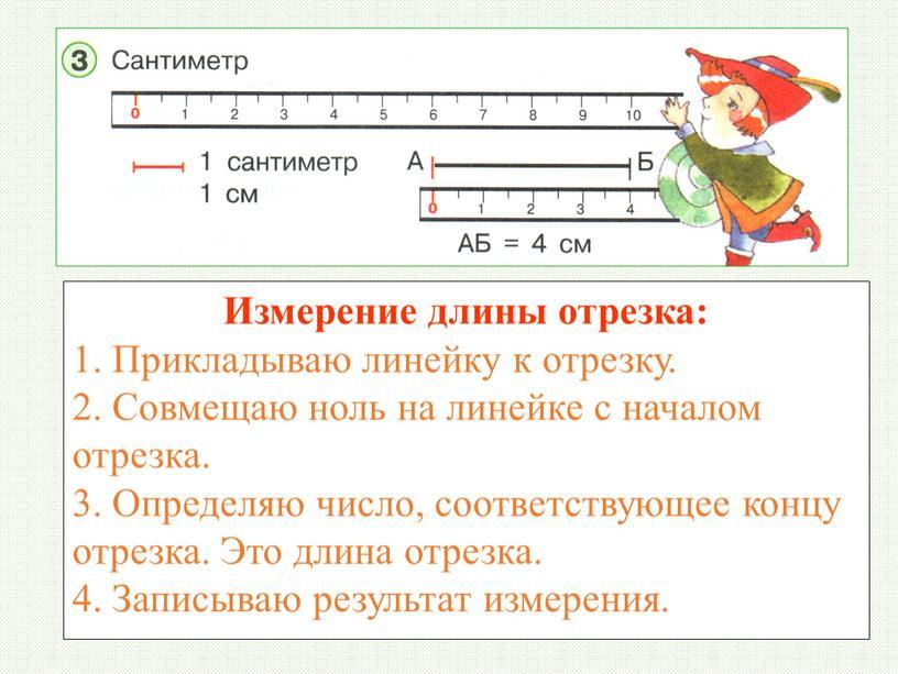 Измерение длины отрезка: 1. Прикладываю линейку к отрезку