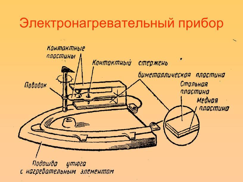 Электронагревательный прибор