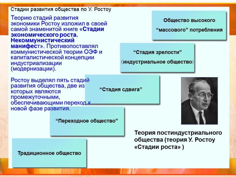 Теория постиндустриального общества (теория