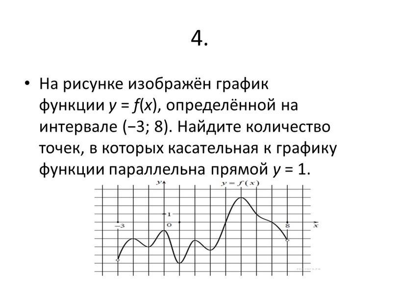 На рисунке изображён график функции y = f ( x ), определённой на интервале (−3; 8)