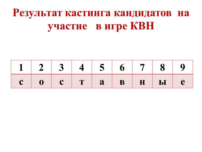 Результат кастинга кандидатов на участие в игре