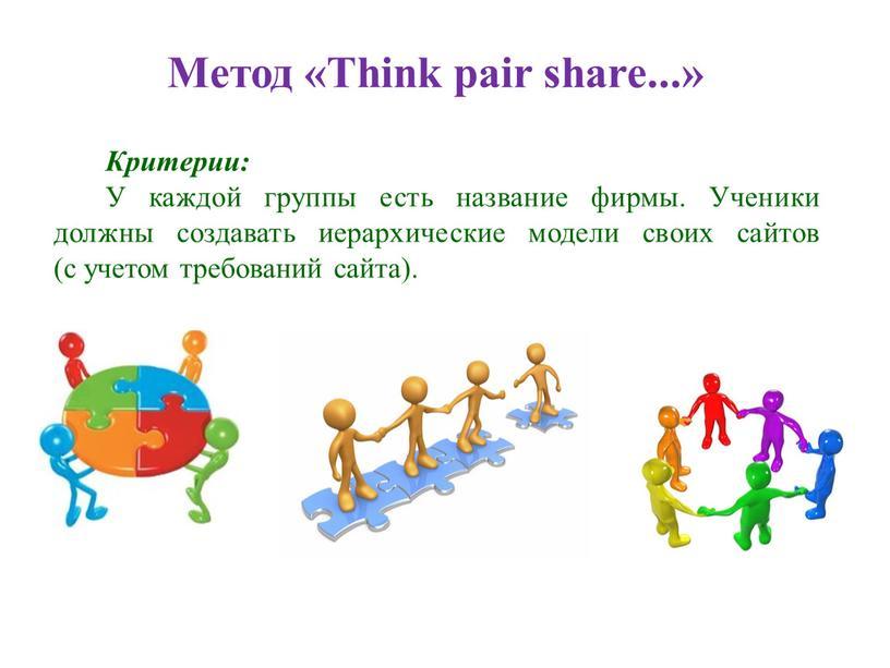 Метод «Think pair share...» Критерии: