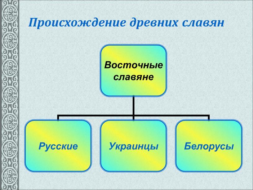 Происхождение древних славян