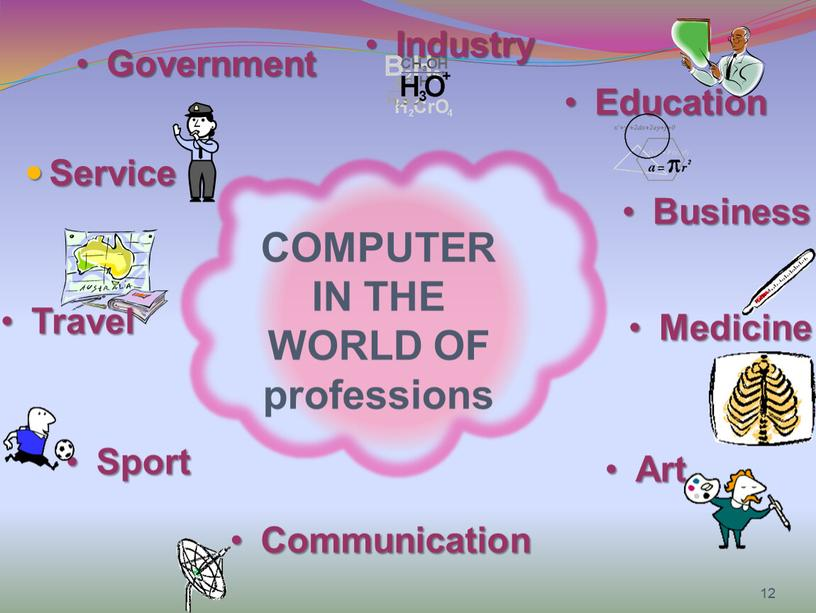 Service COMPUTER IN THE WORLD OF professions