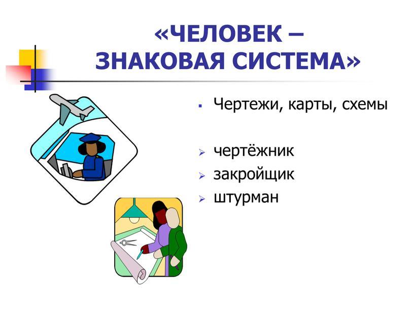 ЧЕЛОВЕК – ЗНАКОВАЯ СИСТЕМА» Чертежи, карты, схемы чертёжник закройщик штурман