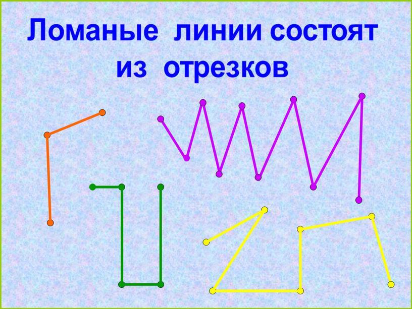 Ломаные линии состоят из отрезков