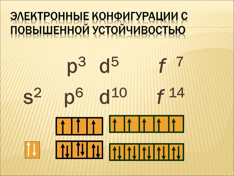 Электронные конфигурации с повышенной устойчивостью p3 d5 f 7 s2 p6 d10 f 14