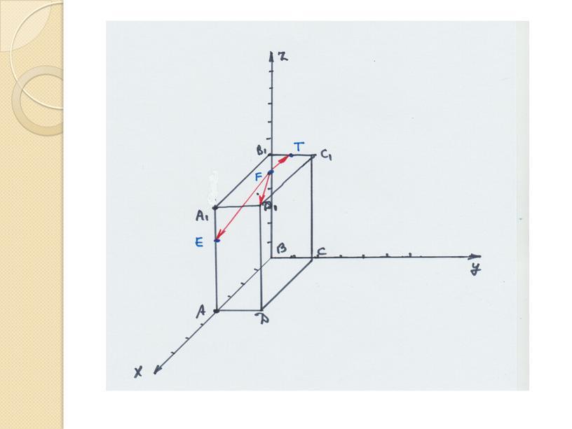 """Презентация по математике """"Моделирование"""""""