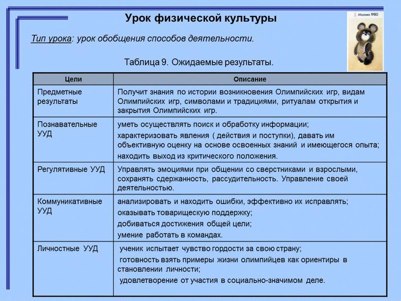 Урок физической культуры Тип урока : урок обобщения способов деятельности