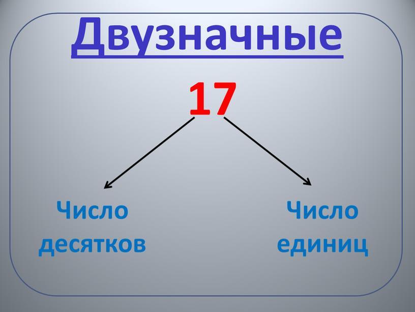 Двузначные 17 Число десятков Число единиц