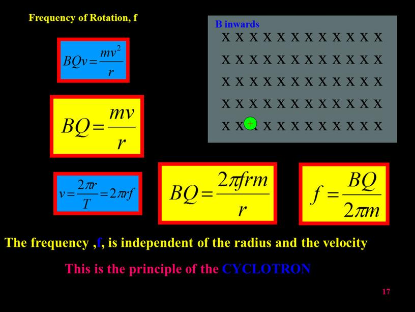 Frequency of Rotation, f + The frequency ,f, is independent of the radius and the velocity