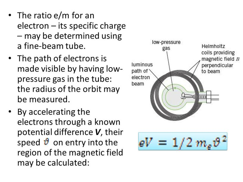 The ratio e/m for an electron – its specific charge – may be determined using a fine-beam tube