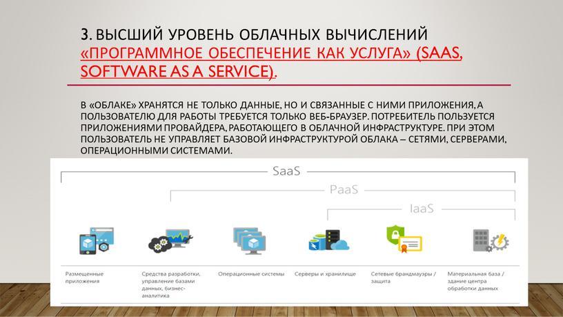 Высший уровень облачных вычислений «Программное обеспечение как услуга» (SaaS, software as a service)