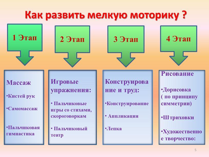 Как развить мелкую моторику ? 2