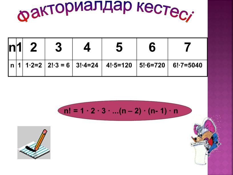 Факториалдар кестесі n! = 1 ∙ 2 ∙ 3 ∙