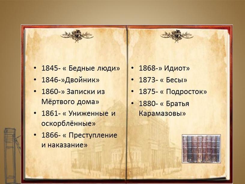 """Презентация на тему: """"Биография Достоевского Ф.М."""""""