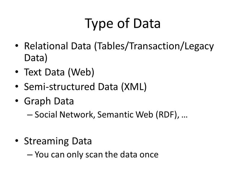 Type of Data Relational Data (Tables/Transaction/Legacy