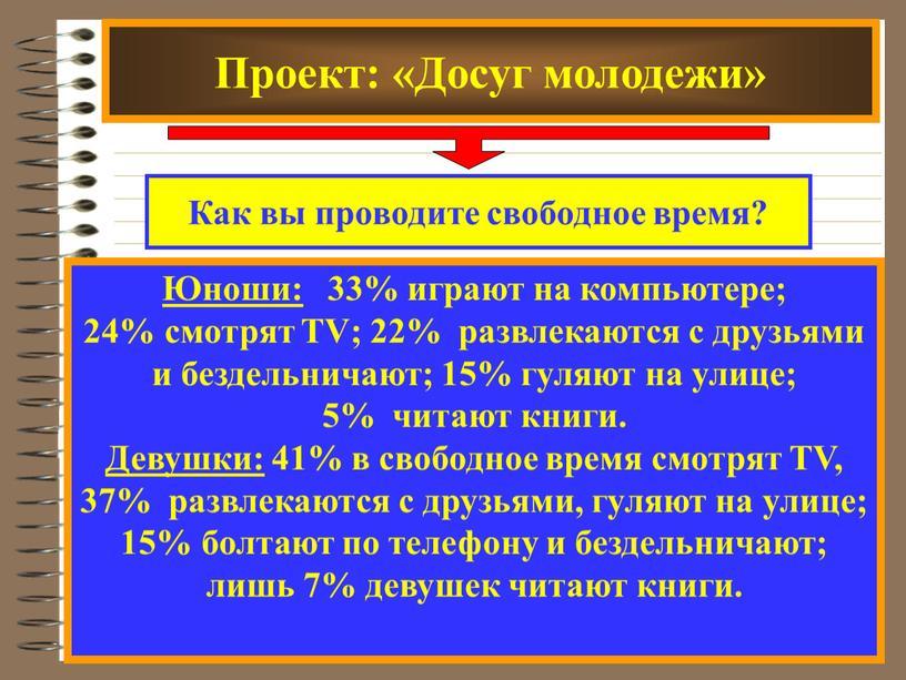 Проект: «Досуг молодежи» Юноши: 33% играют на компьютере; 24% смотрят