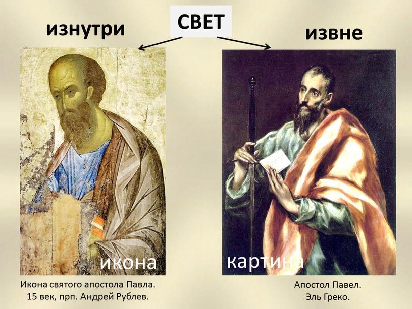 Апостол Павел. Эль Греко. Икона святого апостола