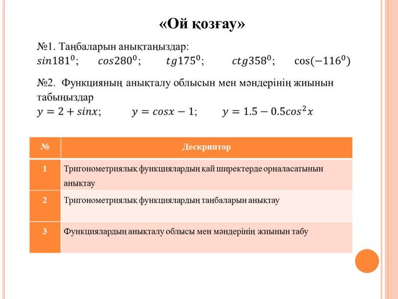 Ой қозғау» № Дескриптор 1 Тригонометриялық функциялардың қай ширектерде орналасатынын анықтау 2
