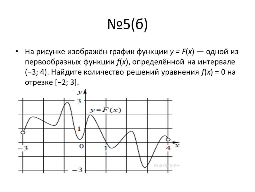 На рисунке изображён график функции y =