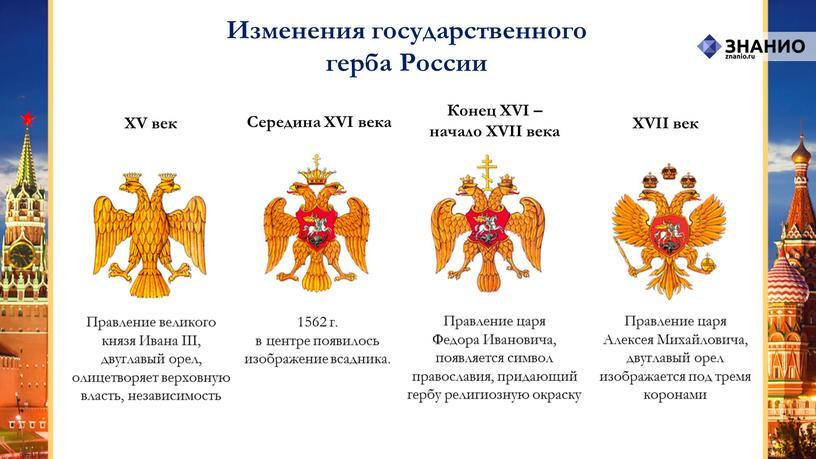 Изменения государственного герба