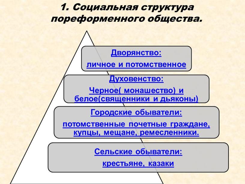 Социальная структура пореформенного общества