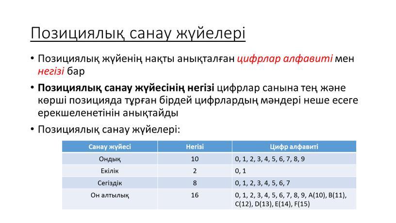 Позициялық санау жүйелері Позициялық жүйенің нақты анықталған цифрлар алфавиті мен негізі бар