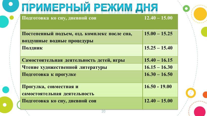 Примерный режим дня Подготовка ко сну, дневной сон 12