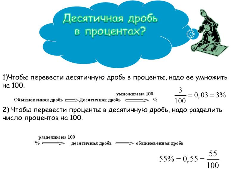 Чтобы перевести десятичную дробь в проценты, надо ее умножить на 100