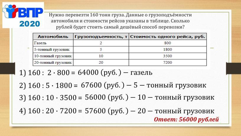Ответ: 56000 рублей Нужно перевезти 160 тонн груза
