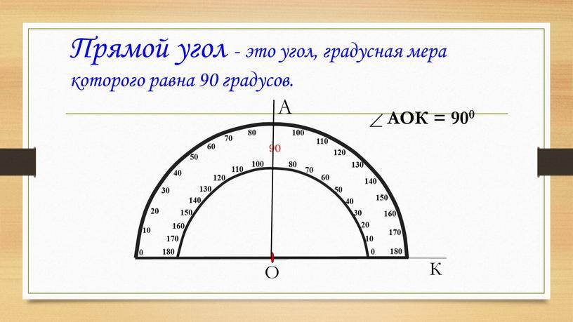 А О К Прямой угол - это угол, градусная мера которого равна 90 градусов