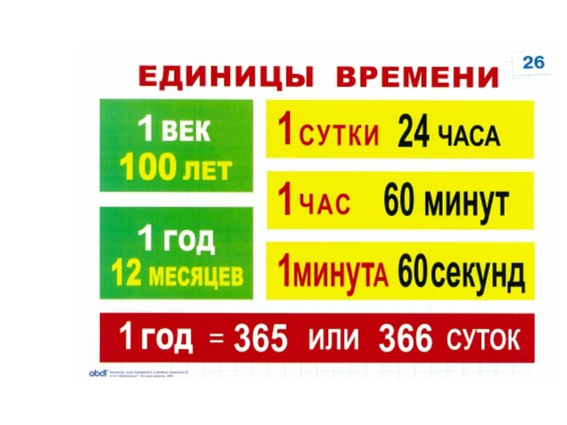 """Презентация по математике """"Единицы времени"""" 4 класс Гармония"""