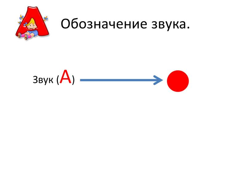 Обозначение звука. Звук (А)