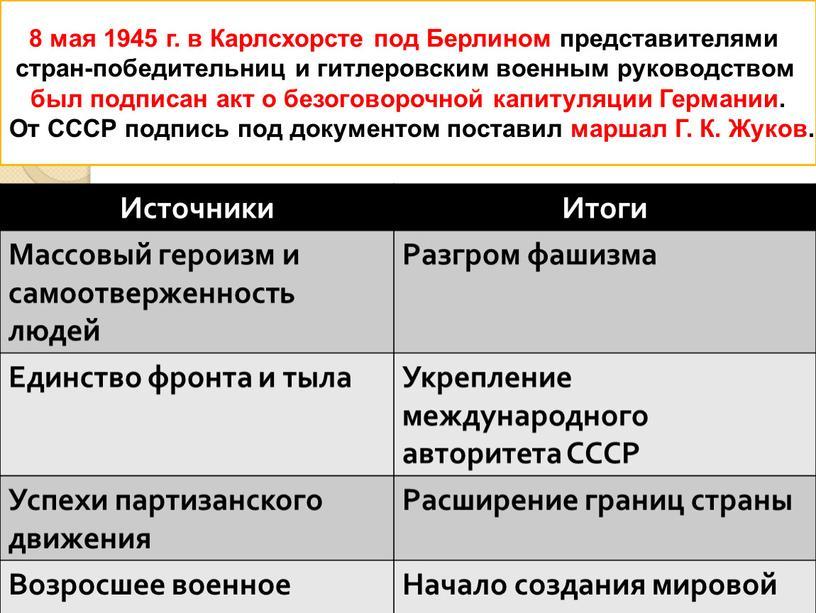Карлсхорсте под Берлином представителями стран-победительниц и гитлеровским военным руководством был подписан акт о безоговорочной капитуляции