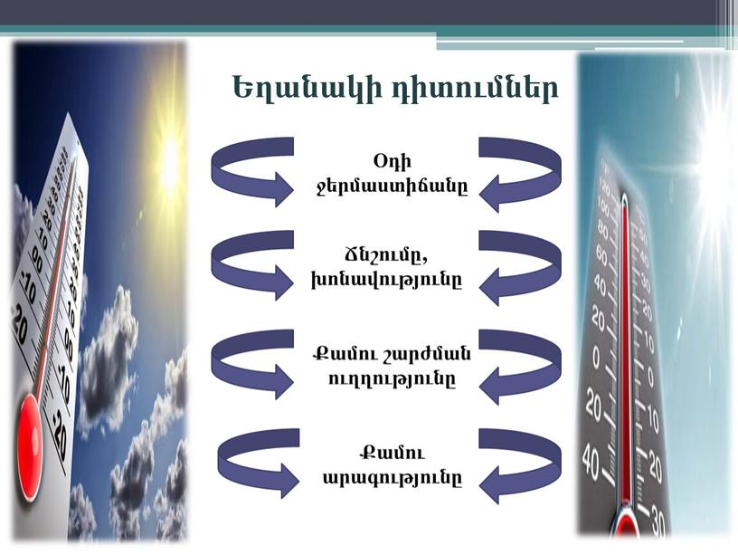 Եղանակի դիտումներ Օդի ջերմաստիճանը Ճնշումը, խոնավությունը Քամու շարժման ուղղությունը Քամու արագությունը