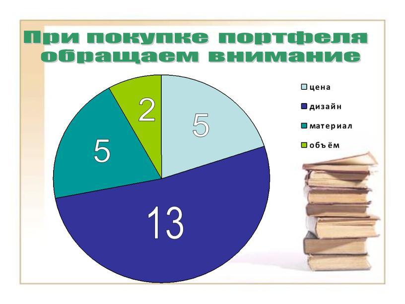 При покупке портфеля обращаем внимание 13 5 2 5