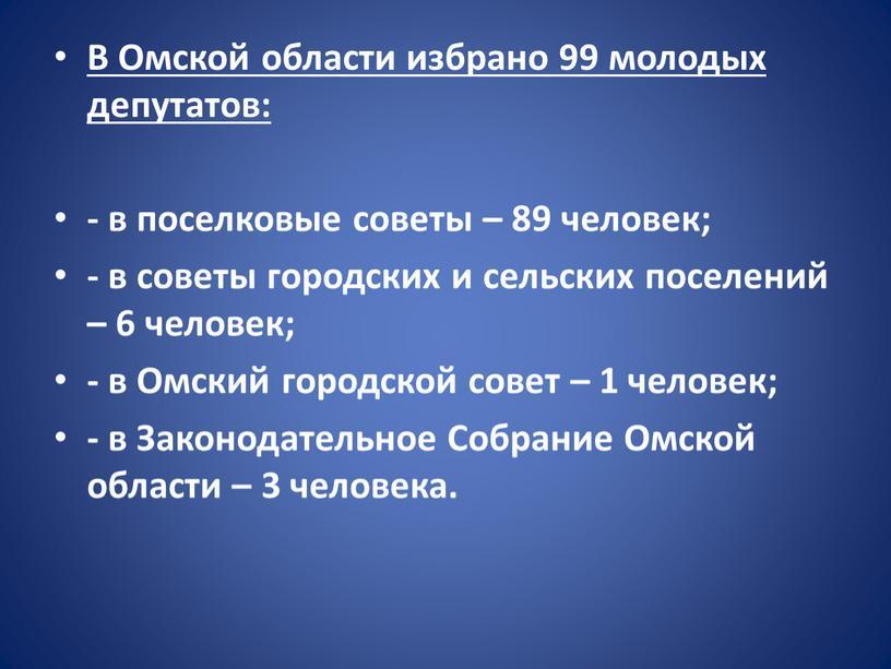 В Омской области избрано 99 молодых депутатов: - в поселковые советы – 89 человек; - в советы городских и сельских поселений – 6 человек; -…
