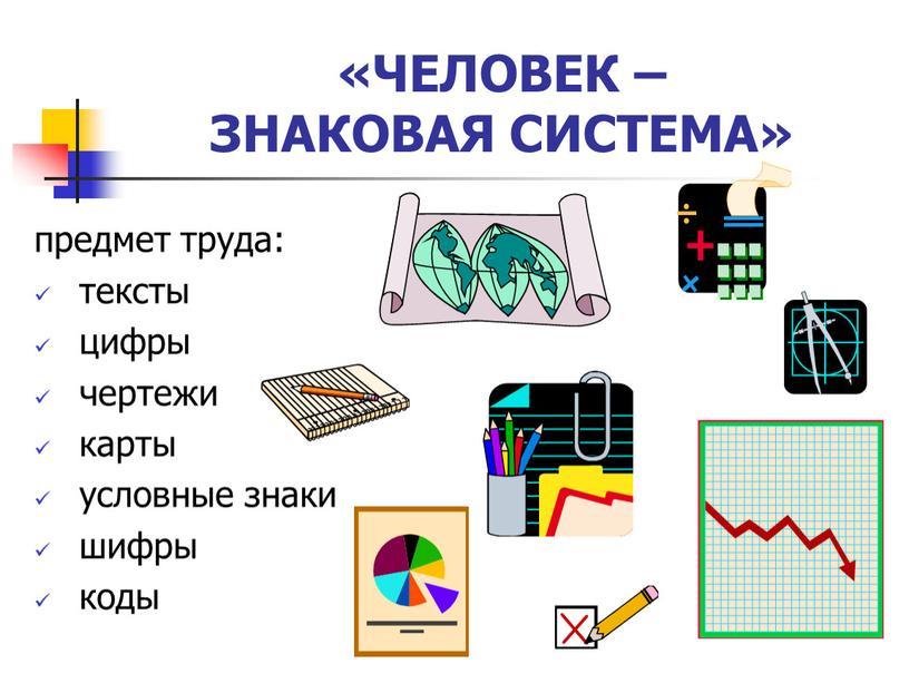 ЧЕЛОВЕК – ЗНАКОВАЯ СИСТЕМА» предмет труда: тексты цифры чертежи карты условные знаки шифры коды
