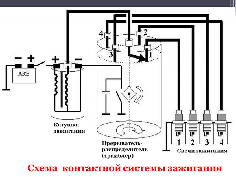 Схема контактной системы зажигания