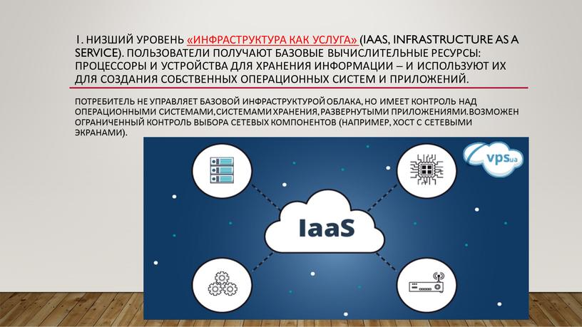 Низший уровень «Инфраструктура как услуга» (IaaS, infrastructure as a service)